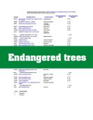 EndangeredTrees_thumb